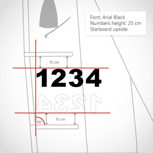 sail numbers